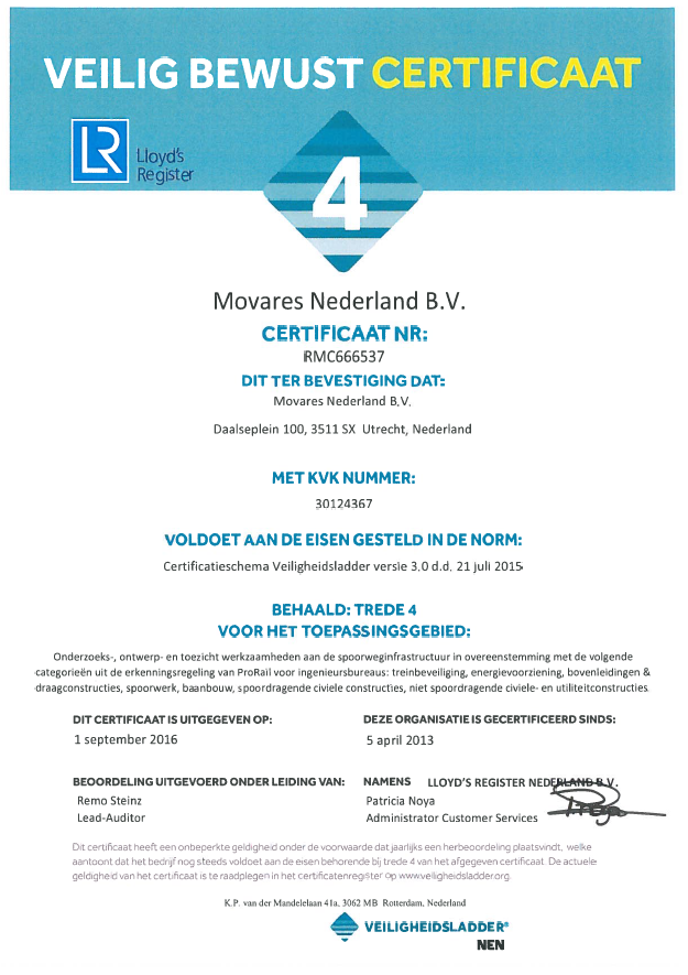 Veilig bewust certificaat Movares trede 4 veiligheidsladder
